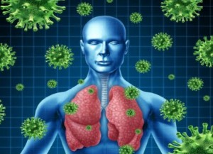 токсины и анаэробные бактерии