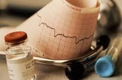 кардиограмма, лекарства