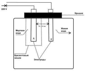 принципиальная схема прибора